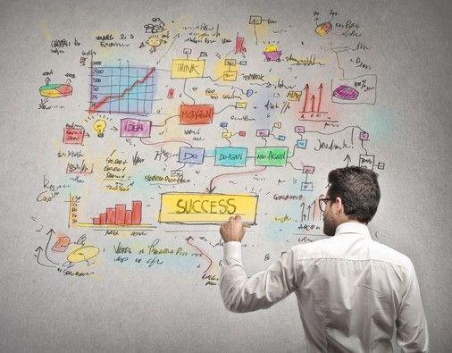 A Importância de um Plano de Negócios