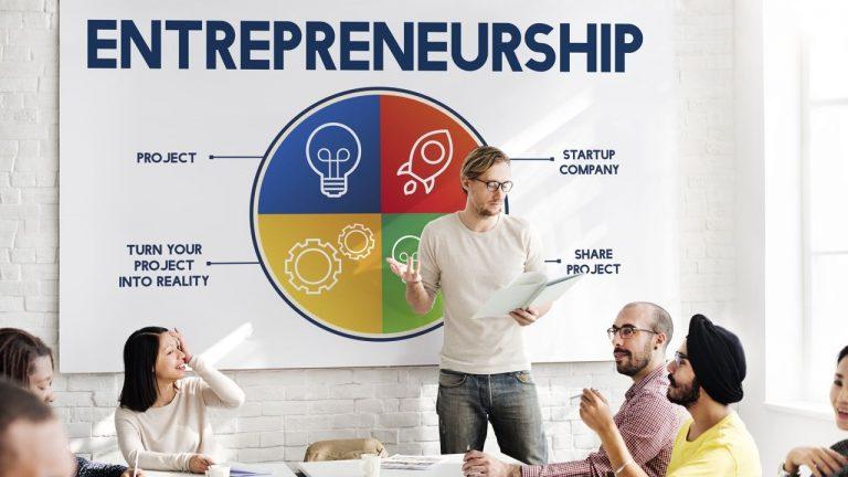 O Que É Empreendedorismo: Conceito, Perfil e Características