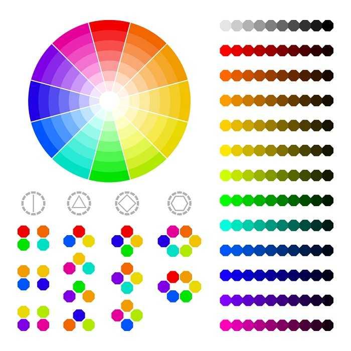 escolher cores com circulo cromatico
