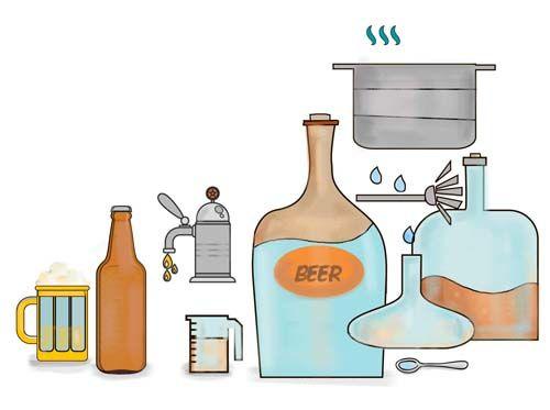 Como Fazer Cerveja