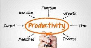 RH e produtividade da empresa. Você já pensou nisso?