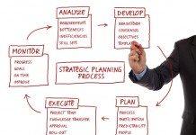 Informações e Dicas de Como Fazer Um Plano Estratégico