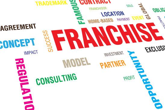 Franquias 2015