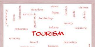 Franquias de Agências de Turismo