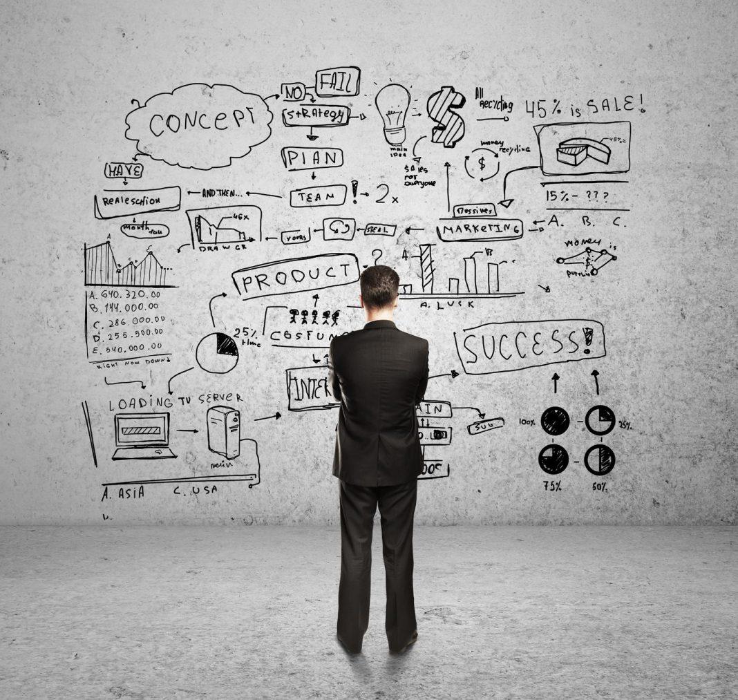 Como ser um empreendedor digital de sucesso