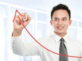 4 Indicadores de Rentabilidade De Uma Empresa