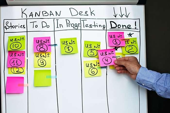 como aplicar lean startup
